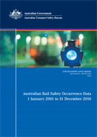 Download complete document - Australian Rail Safety Occurrence Data 1 January 2001 to 31 December 2010