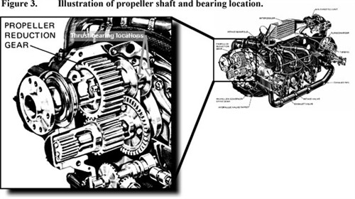 figure 3 illustration of propellor shaft and bearing loccation