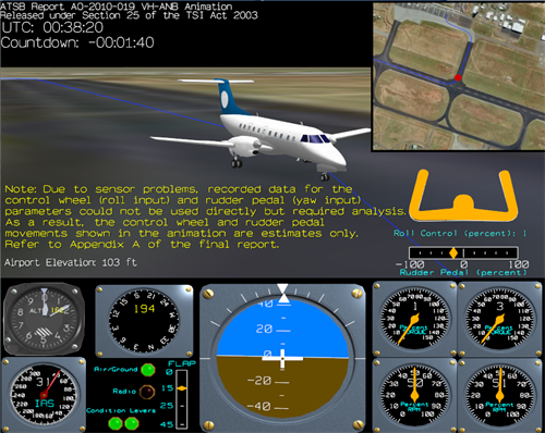 Example Computer Graphic Animation