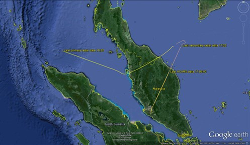 Fig 1_MH370 Flight Path