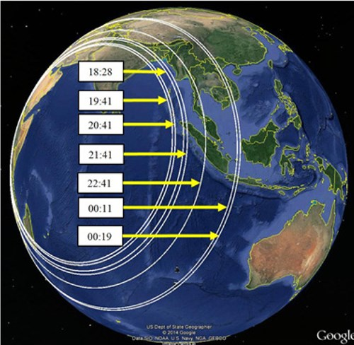 Figure 4: MH370 timing (UTC) with corresponding rings arrowed