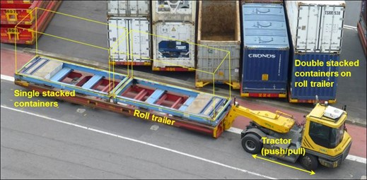 Figure 1: Roll trailer and tractor configuration