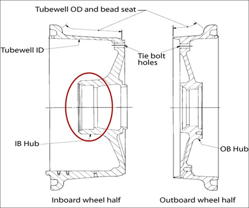 Figure 1: Schematic diagram of wheel hub with the failure location circled