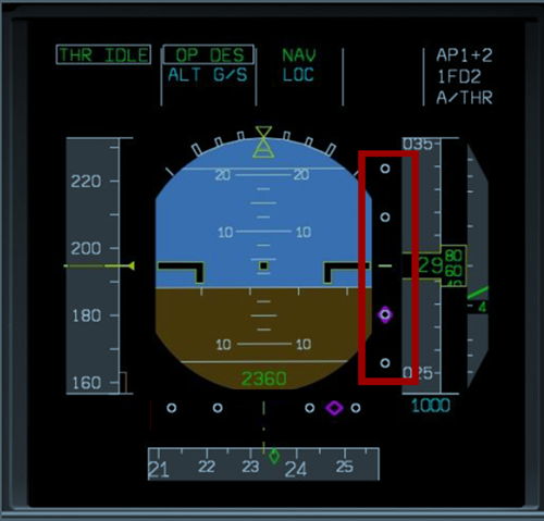 Figure 3: A330 primary flight display with the glide slope indication scale highlighted in red