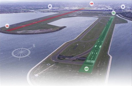 Figure 6: Sydney Airport runway configuration