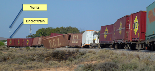 Figure 2: Derailed wagons at the end of train 3PS6