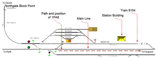 Figure 2: Tarcoola yard showing location of 9104 and path of 1PA8