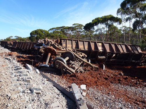 Figure 2: Derailed ore wagons and destroyed track infrastructure