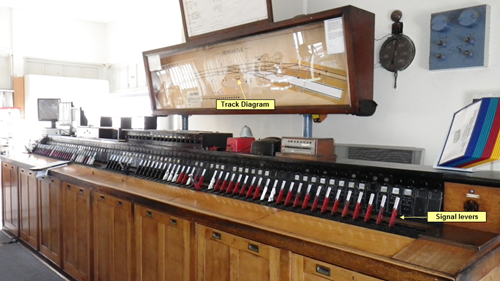 Figure 6: Newcastle Signal Box