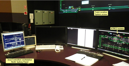 Figure 7: Homebush signal complex – North Sydney control panel