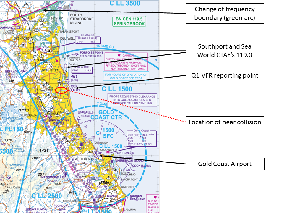 Figure 1: Gold Coast VTC