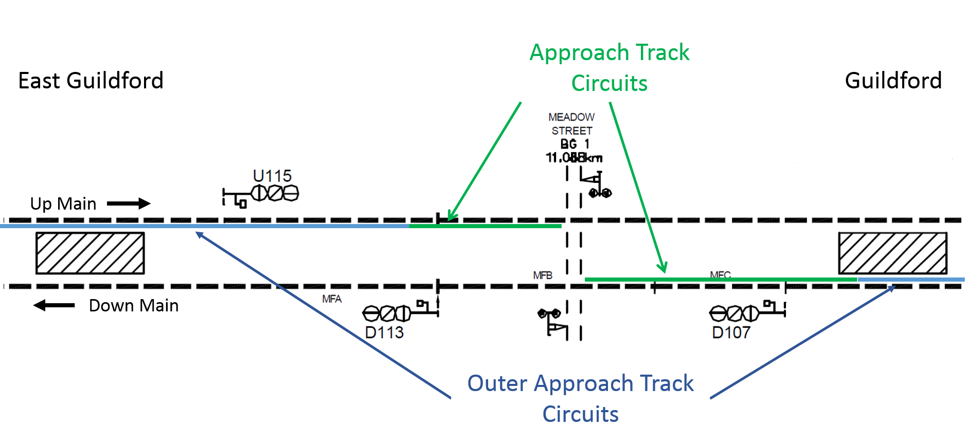 Figure 2: Diagram of Meadow Street level crossing, Guildford, WA