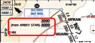 Figure 2: Excerpt from the RNAV-U (RNP) runway 16 approach chart used by the operator depicting two altitudes at BOL