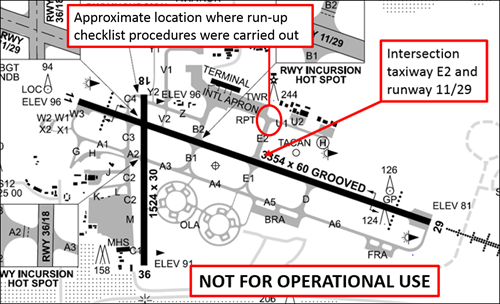Figure 1: Excerpt from Darwin Airport aerodrome chart showing the approximate location where run-up checklist procedures were carried out and the intersection from which the aircraft commenced take-off