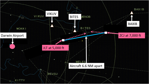 Figure 3: Situation display showing JLT at 5,000 ft and ZCJ at 7,000 ft