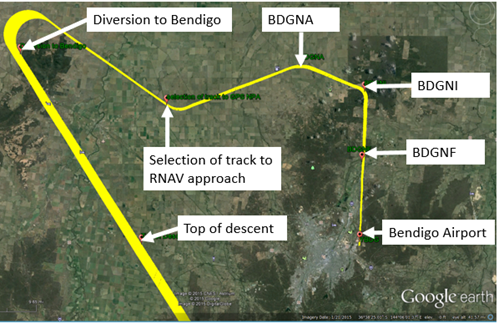 Figure 2: Aircraft track showing diversion to Bendigo and RNAV approach