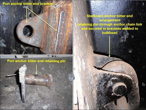 Figure 7: Royal Pescadores' bitter end securing arrangements inside the chain locker