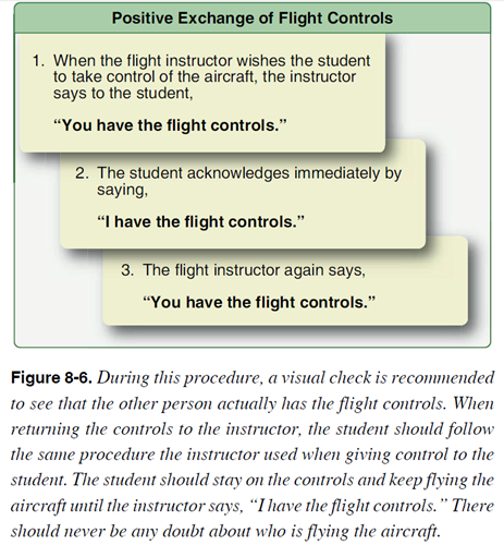 Figure 2: FAA Positive exchange of Flight Controls