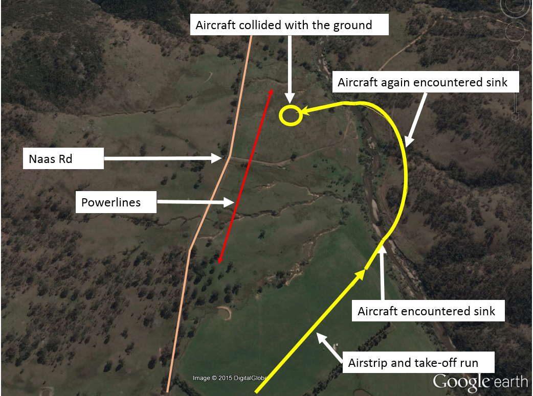 Figure 1: Departure airstrip, aircraft track and accident location
