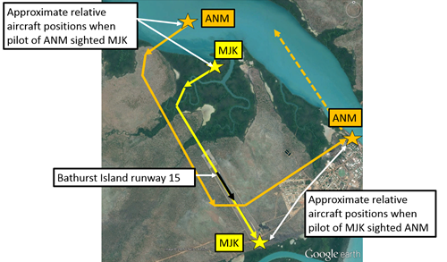 Figure 2: Bathurst Island Airport showing approximate aircraft tracks and relative positions