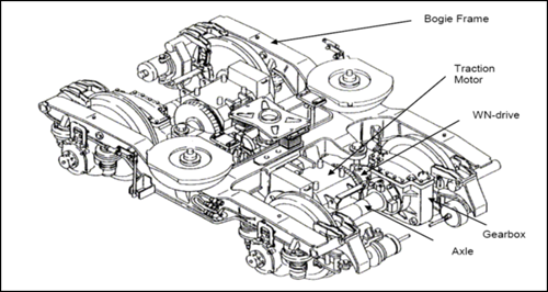 Figure 14: Tangara motor carriage bogie