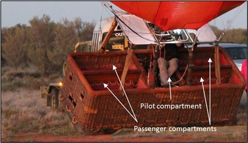 Figure 1: Balloon basket passenger and pilot compartments