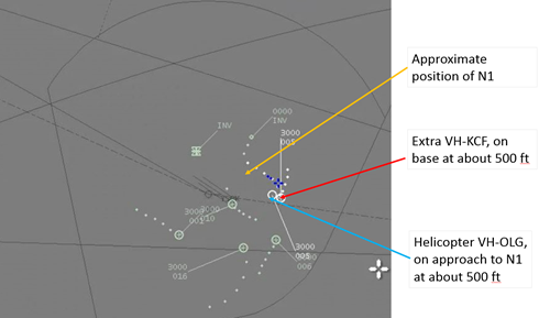 Figure 4: Radar plot showing the R44 VH-OLG (light blue) at about 500 ft tracking toward N1 and VH-KCF (red) on a continuous descending approach to runway 29R