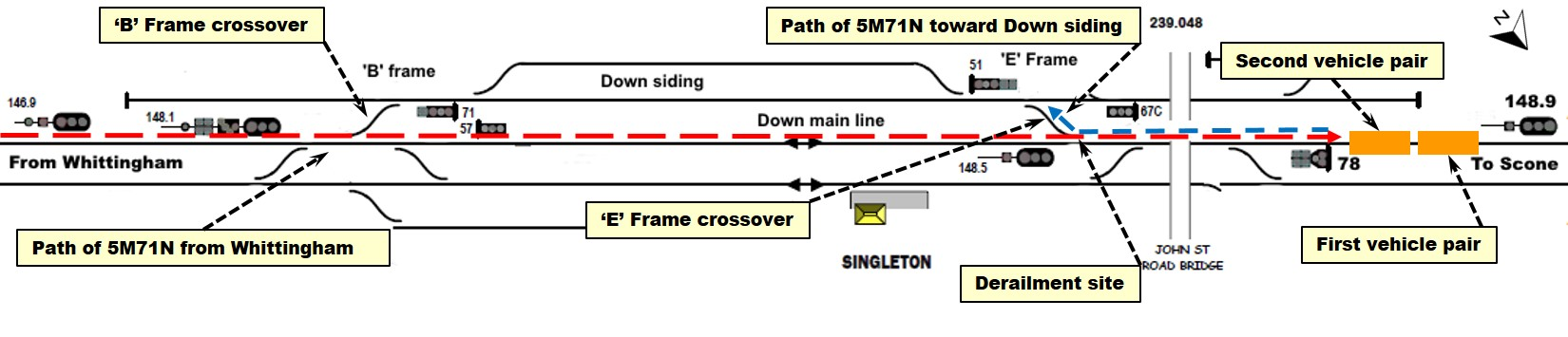 Figure 2: Singleton yard simplified track and signal layout