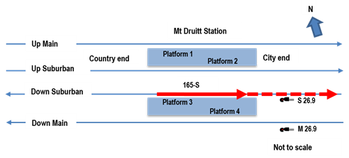 Figure 3: Line information Mt Druitt. Source OTSI