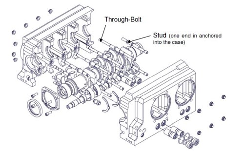 Figure 8: Schematic showing the general layout of a Jabiru four cylinder engine