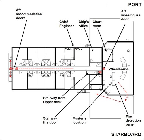 Figure 3: Bridge deck plan
