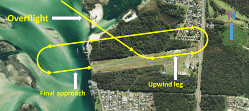 Figure 1: Indicative flight path of YZZ overflying Lake Macquarie Airport prior to joining the downwind and final legs of the approach to runway 07