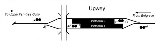 Upwey track layout with key signals and points marked