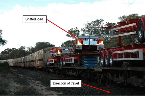 Figure 4: Trailer loading on train 2MP9