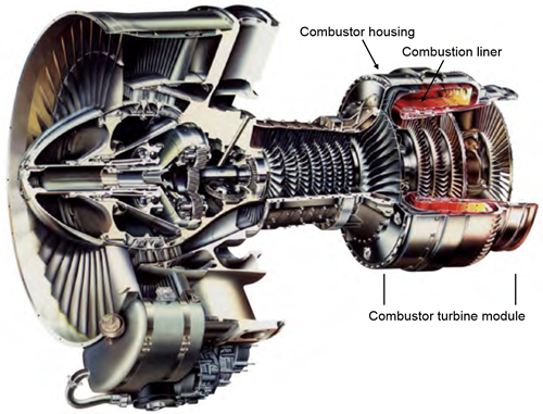 Figure 2: Left-side cut-out view of an exemplar LF507 engine showing the locations of the combustor housing, combustion liner and combustor turbine module