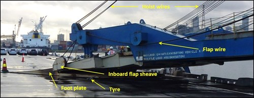 Figure 9: Ramp set up