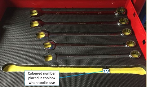 Figure 2: Tool control procedure showing coloured number replacing tool in use by the engineer assigned the blue coloured tags
