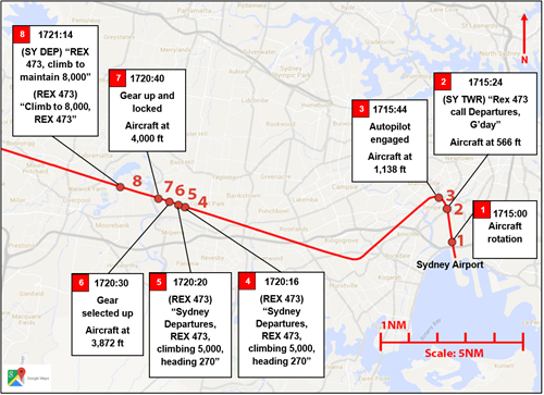 Figure 1: ZRJ (REX473) departure track (in red) from Sydney towards Narrandera, with the key actions annotated