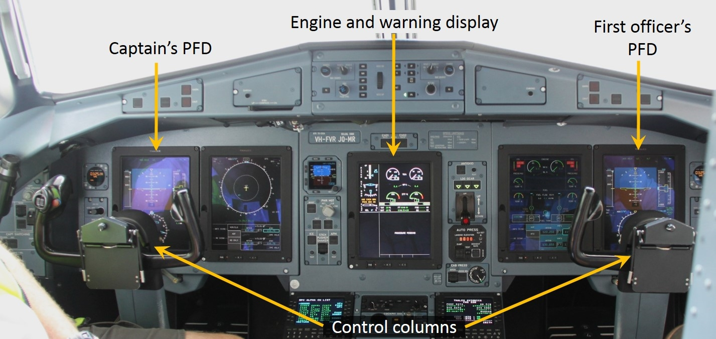 Figure 2: View of the ATR 72-212A glass cockpit showing the electronic displays. The PFDs for the captain and FO are indicated on the left and right of the instrument panel in front of the control columns
