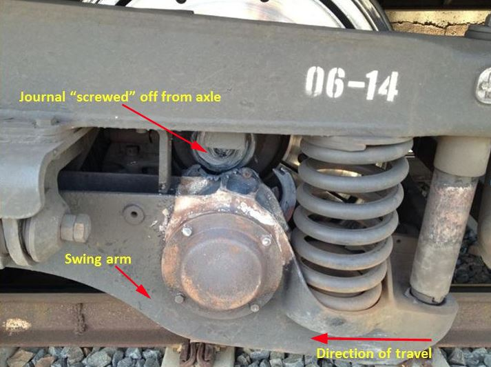 Figure 2: Failed axle and swing arm hanging down. Source: NSW Trains, annotated by the ATSB