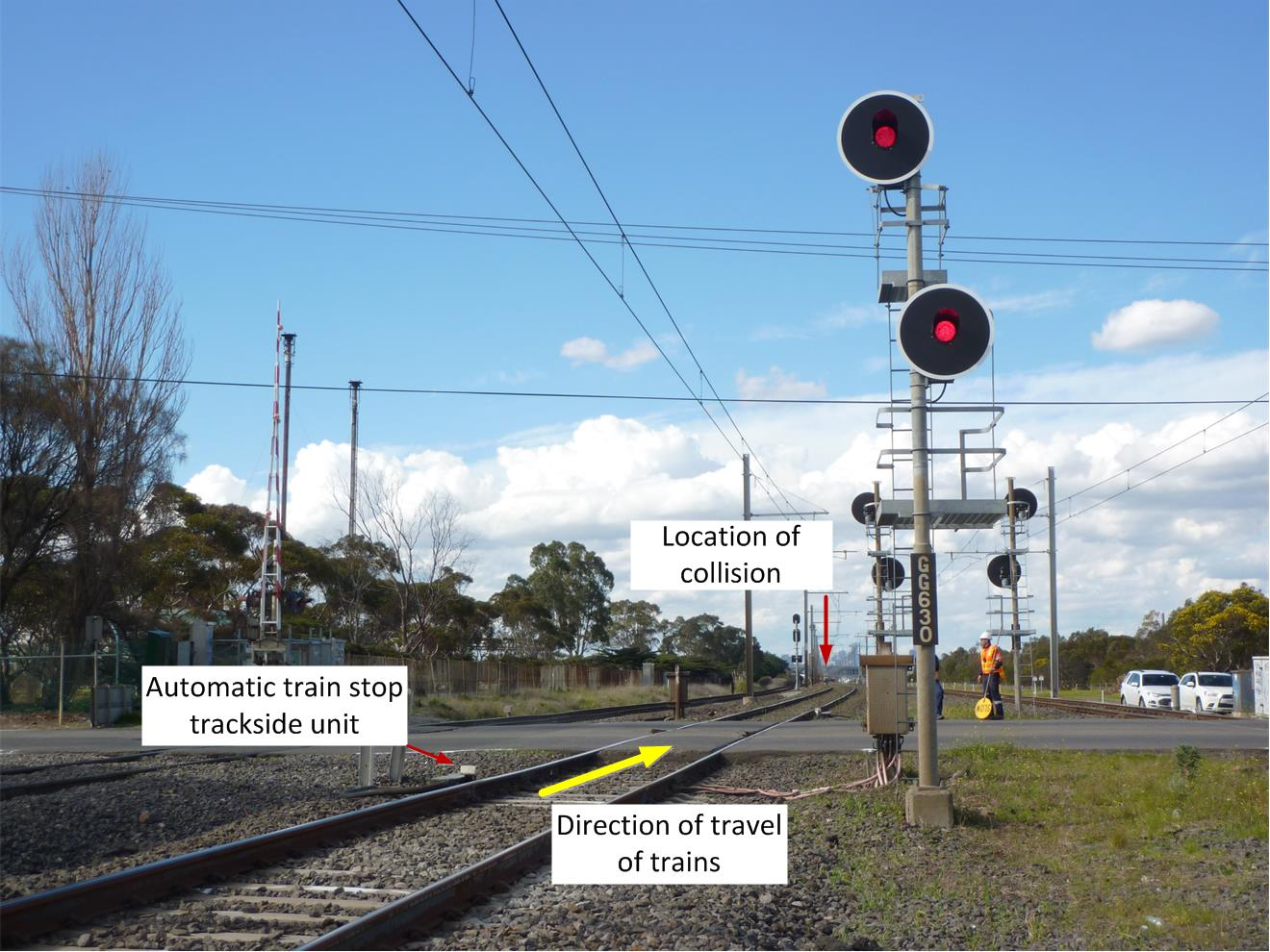 Figure 3: Signal GG630 and indication of collision site