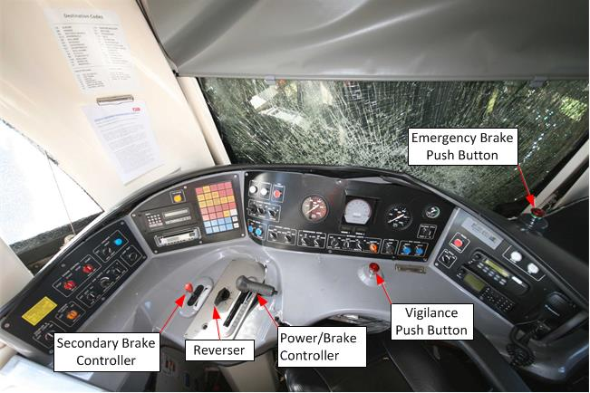 Figure 10 - Driver control console showing the main controls