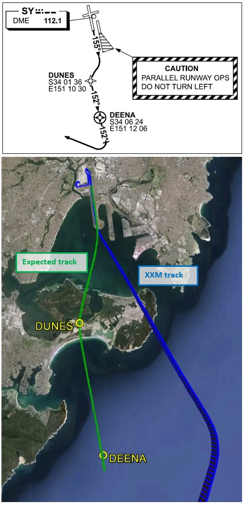 Figure 2: During departure 9M XXM initially turned left, instead of right, and crossed the departure flight path of the parallel runway 16L (displayed here in blue). Note the standard instrument departure chart caution against turning left. The DEENA 5 SID is depicted in green