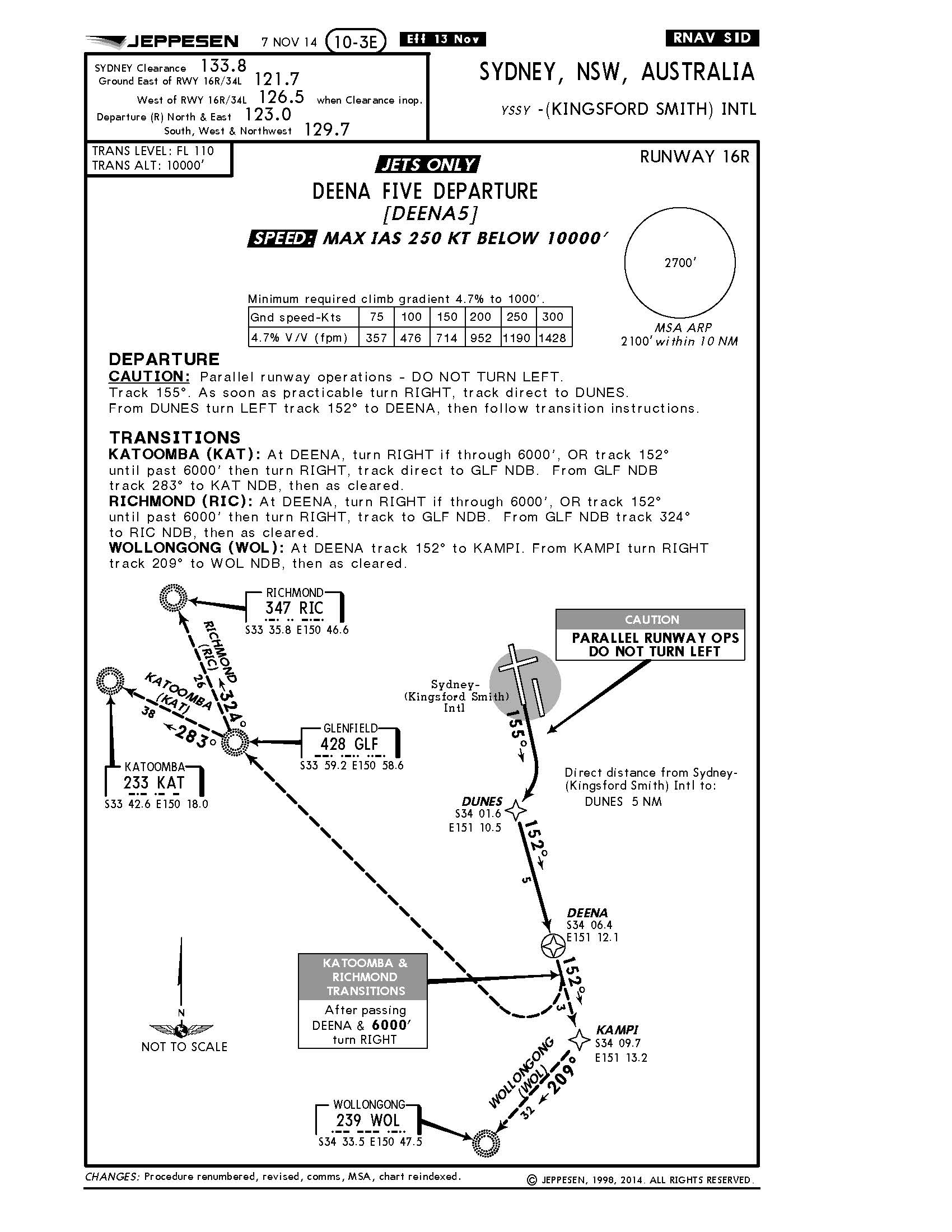 DEENA 5 standard instrument departure depicting the right turn requirement and caution regarding the parallel runway.