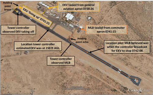 Figure 1: Alice Springs Airport showing the taxi routes and relevant locations of EKV (yellow line) and MLB (orange line)
