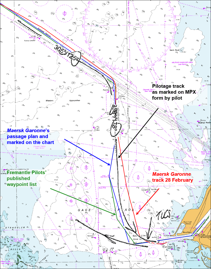 Figure 5: Comparison of Maersk Garonne's intended and actual tracks on 28 February