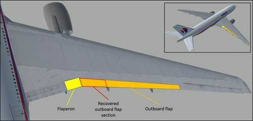 Figure 12: Location of recovered outboard flap section