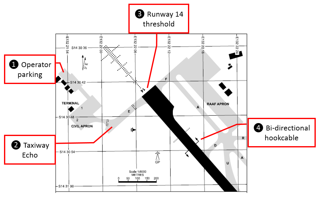Figure 1: Tindal airport apron diagram