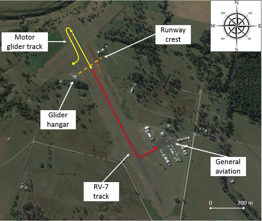 Figure 1: Gympie ALA and ground tracks of the aircraft