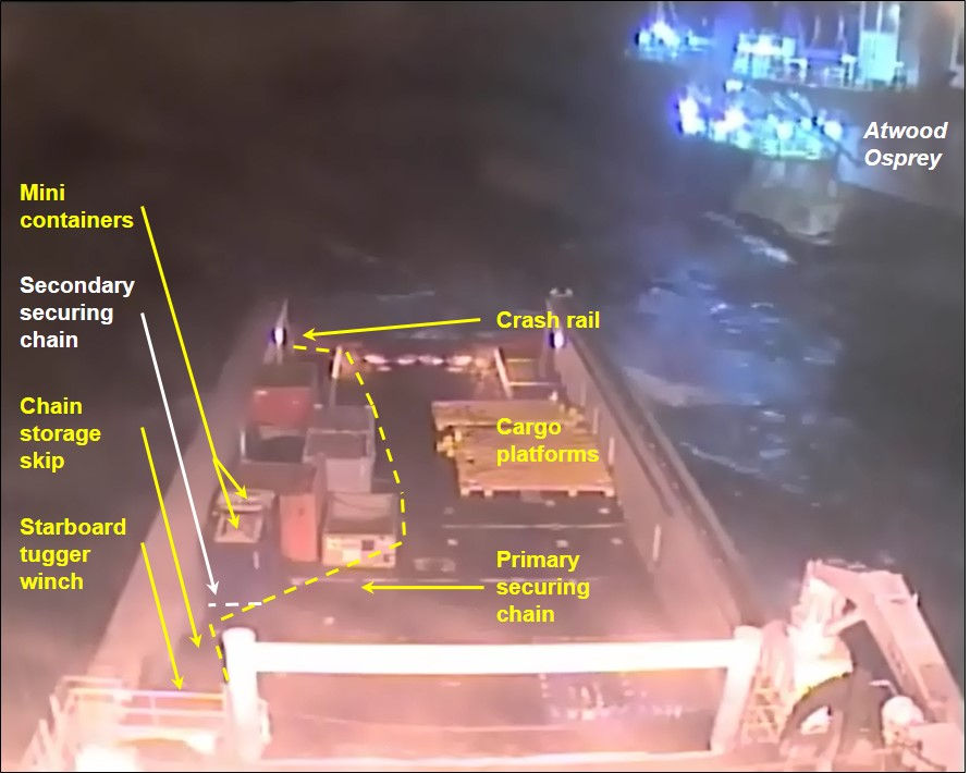 Figure 4: Skandi Pacific's aft deck securing chain arrangement